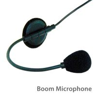 photo of MotoChello boom microphone for open face and hinged helmets